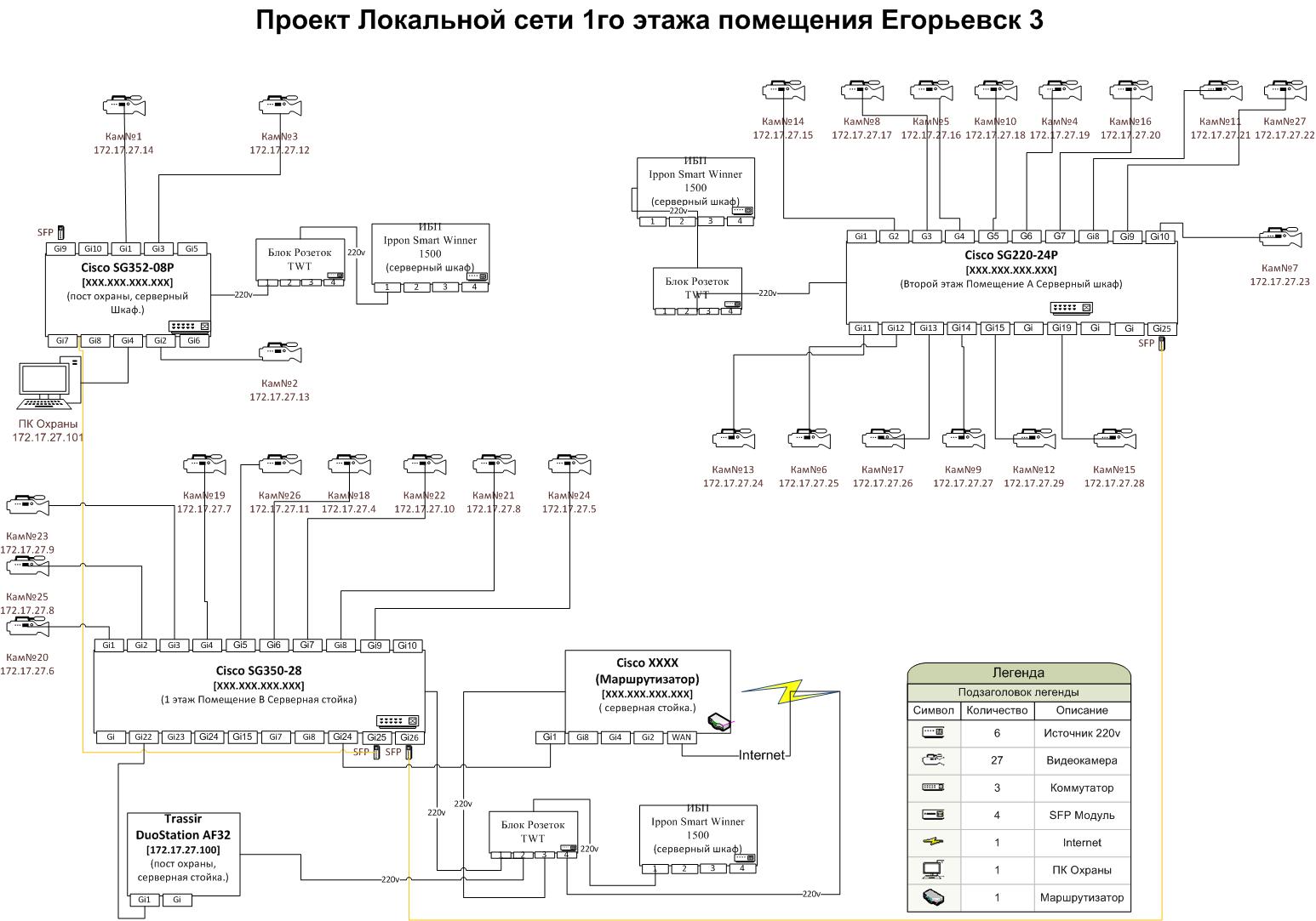 Результат модернизации видеонаблюдения на «Росспиртпром»